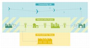 facebook-connectivity-initiatives